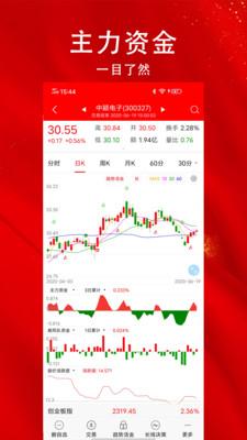指南针股票app下载